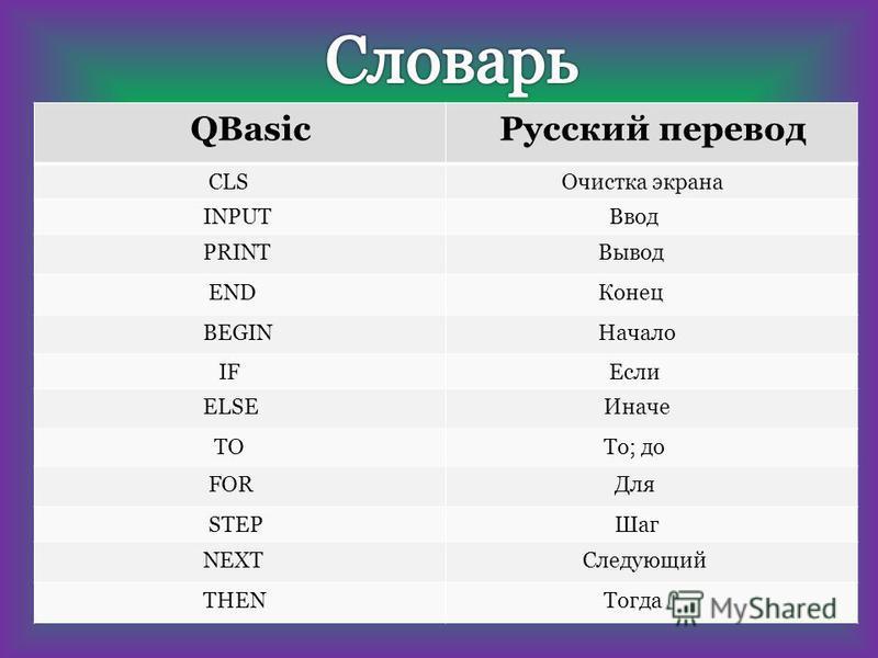 QBasic Русский перевод CLS Очистка экрана INPUT Ввод PRINT Вывод END Конец BEGIN Начало IF Если ELSE Иначе TO То; до FOR Для STEP Шаг NEXT Следующий THEN Тогда