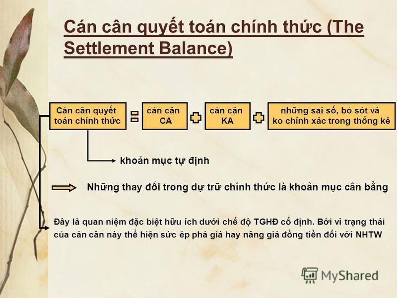 Cán cân quyt toán chính thc (The Settlement Balance) Cán cân quyt toán chính thc cán cân CA cán cân KA nhng sai s, b sót và ko chính xác trong thng kê khon mc t đnh Nhng thay đi trong d tr chính thc là khon mc cân bng Đây là quan nim đc bit hu ích dư