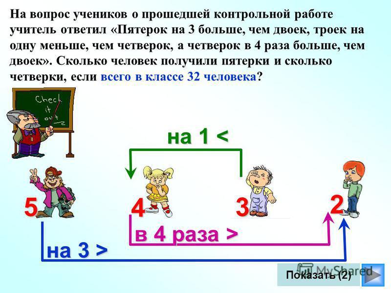 Показать (2) На вопрос учеников о прошедшей контрольной работе учитель ответил «Пятерок на 3 больше, чем двоек, троек на одну меньше, чем четверок, а четверок в 4 раза больше, чем двоек». Сколько человек получили пятерки и сколько четверки, если всег