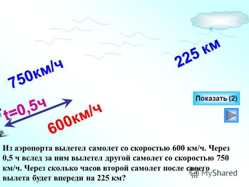Показать (2) Из аэропорта вылетел самолет со скоростью 600 км/ч. Через 0,5 ч вслед за ним вылетел другой самолет со скоростью 750 км/ч. Через сколько часов второй самолет после своего вылета будет впереди на 225 км? t=0,5 ч 750 км/ч 600 км/ч 225 км
