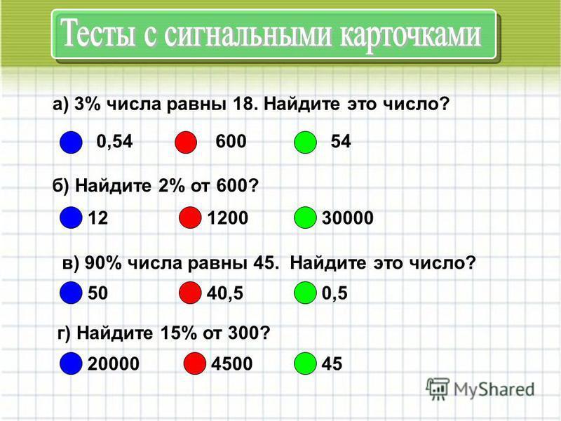 а) 3% числа равны 18. Найдите это число? б) Найдите 2% от 600? 12120030000 в) 90% числа равны 45. Найдите это число? 5040,50,5 г) Найдите 15% от 300? 20000450045 0,5460054