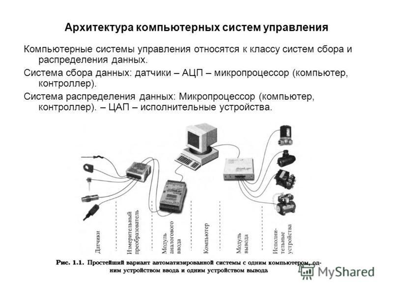 Архитектура компьютерных систем управления Компьютерные системы управления относятся к классу систем сбора и распределения данных. Система сбора данных: датчики – АЦП – микропроцессор (компьютер, контроллер). Система распределения данных: Микропроцес