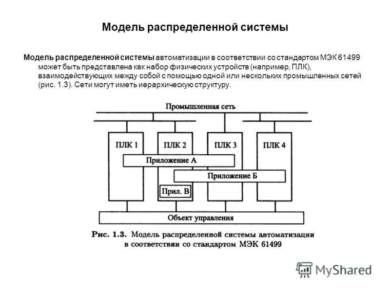 Модель распределенной системы Модель распределенной системы автоматизации в соответствии со стандартом МЭК 61499 может быть представлена как набор физических устройств (например, ПЛК), взаимодействующих между собой с помощью одной или нескольких пром