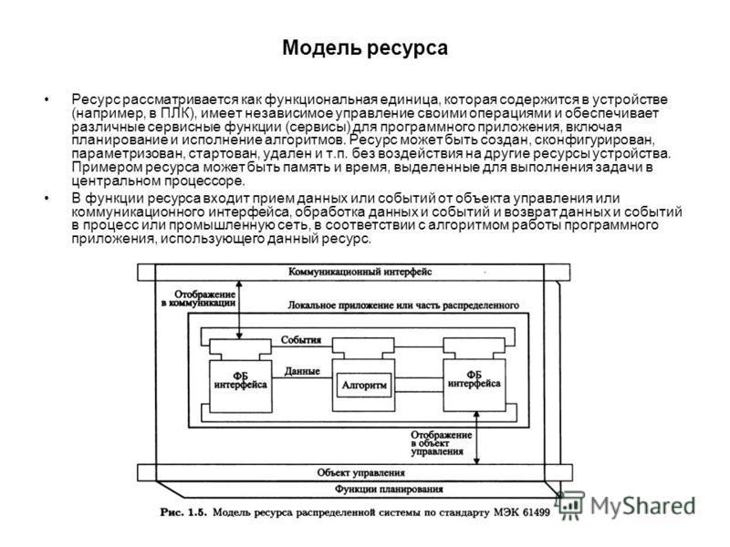 Модель ресурса Ресурс рассматривается как функциональная единица, которая содержится в устройстве (например, в ПЛК), имеет независимое управление своими операциями и обеспечивает различные сервисные функции (сервисы) для программного приложения, вкл