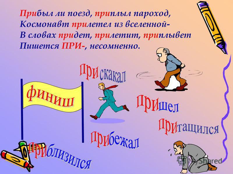 Прибыл ли поезд, приплыл пароход, Космонавт прилетел из вселенной- В словах придет, прилетит, приплывет Пишется ПРИ-, несомненно.