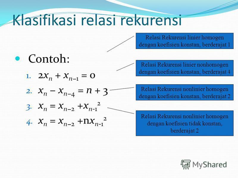 Klasifikasi relasi rekurensi Contoh: 1. 2x n + x n1 = 0 2. x n x n4 = n + 3 3. x n = x n2 +x n-1 2 4. x n = x n2 +nx n-1 2 Relasi Rekurensi linier homogen dengan koefisien konstan, berderajat 1 Relasi Rekurensi linier nonhomogen dengan koefisien kons