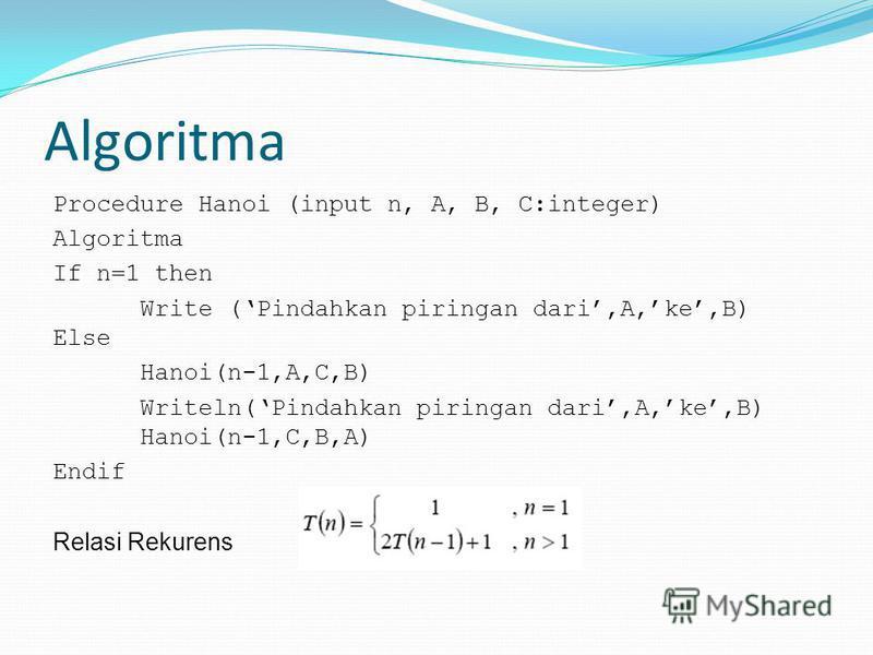 Algoritma Procedure Hanoi (input n, A, B, C:integer) Algoritma If n=1 then Write (Pindahkan piringan dari,A,ke,B) Else Hanoi(n-1,A,C,B) Writeln(Pindahkan piringan dari,A,ke,B) Hanoi(n-1,C,B,A) Endif Relasi Rekurens