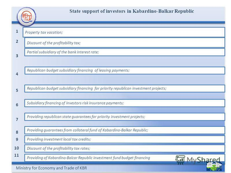 Ministry for Economy and Trade of KBR State support of investors in Kabardino-Balkar Republic Property tax vacation; Discount of the profitability tax; Partial subsidiary of the bank interest rate; Republican budget subsidiary financing of leasing pa