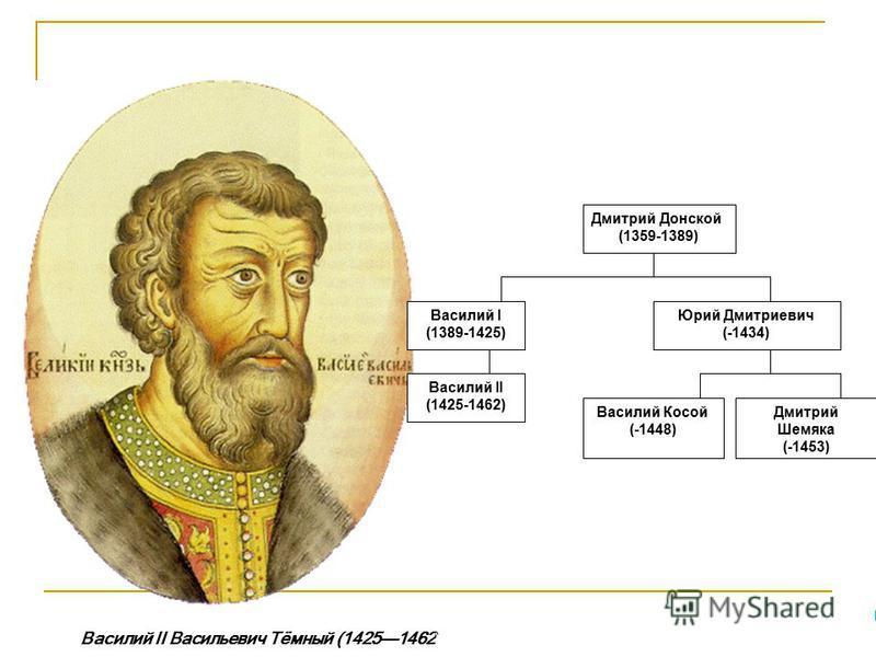 Василий II Васильевич Тёмный (14251462 ) Дмитрий Донской (1359-1389) Василий I (1389-1425) Юрий Дмитриевич (-1434) Василий II (1425-1462) Василий Косой (-1448) Дмитрий Шемяка (-1453)