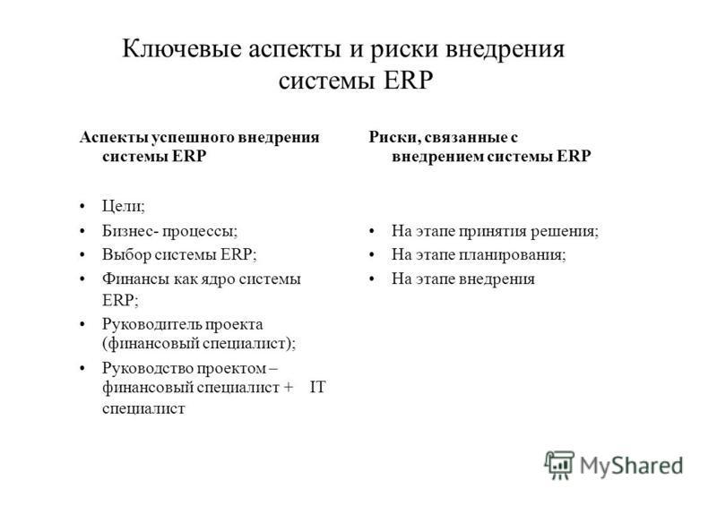 Ключевые аспекты и риски внедрения системы ERP Аспекты успешного внедрения системы ERP Цели; Бизнес- процессы; Выбор системы ERP; Финансы как ядро системы ERP; Руководитель проекта (финансовый специалист); Руководство проектом – финансовый специалист