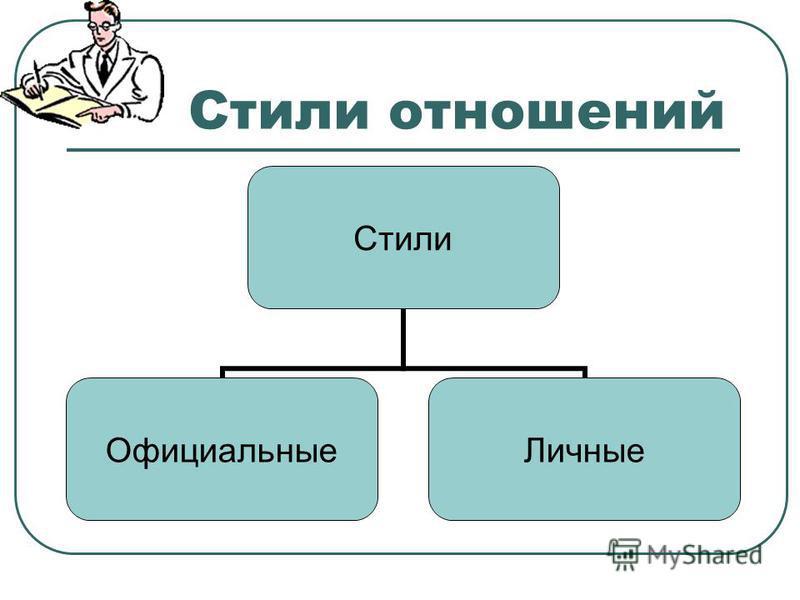 Стили отношений Стили Официальные Личные