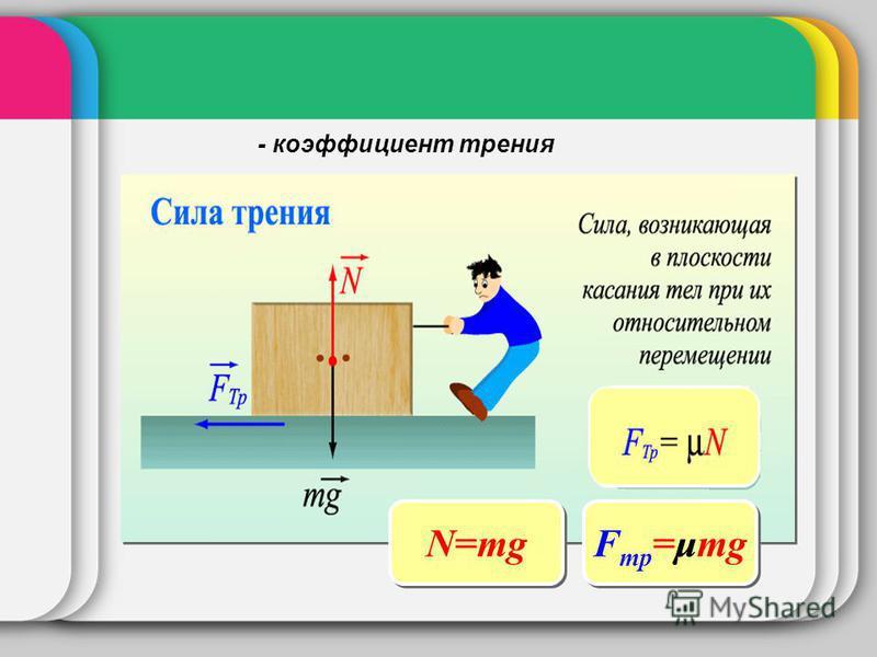 N=mg F тр =μmg μ - коэффициент трения