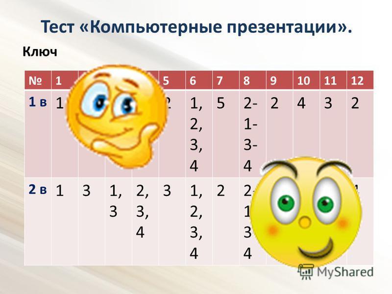Тест «Компьютерные презентации». Ключ 123456789101112 1 в 131, 2 1, 3, 4 21, 2, 3, 4 52- 1- 3- 4 2432 2 в 131, 3 2, 3, 4 31, 2, 3, 4 22- 1- 3- 4 3124