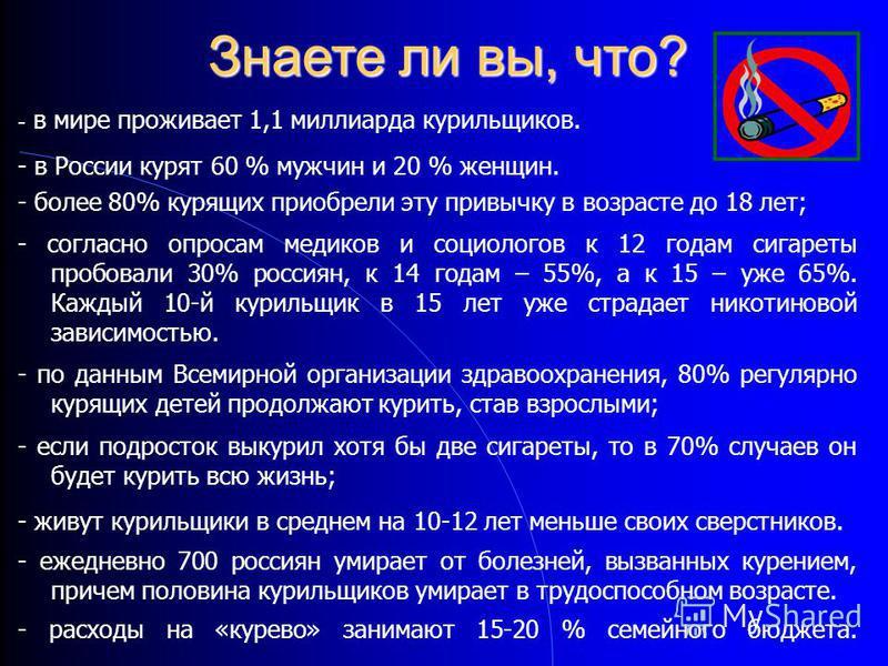 Знаете ли вы, что? - в мире проживает 1,1 миллиарда курильщиков. - в России курят 60 % мужчин и 20 % женщин. - более 80% курящих приобрели эту привычку в возрасте до 18 лет; - согласно опросам медиков и социологов к 12 годам сигареты пробовали 30% ро