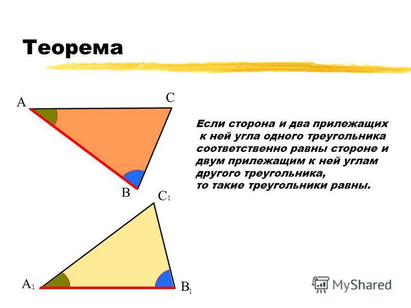 Теорема Если сторона и два прилежащих к ней угла одного треугольника соответственно равны стороне и двум прилежащим к ней углам другого треугольника, то такие треугольники равны. А С В А 1 В 1 С 1