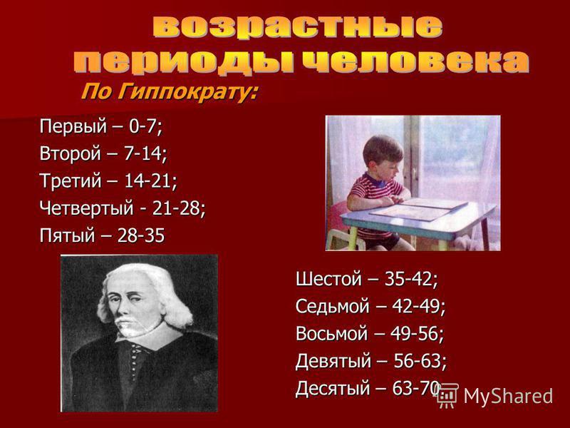 Первый – 0-7; Второй – 7-14; Третий – 14-21; Четвертый - 21-28; Пятый – 28-35 Шестой – 35-42; Седьмой – 42-49; Восьмой – 49-56; Девятый – 56-63; Десятый – 63-70. По Гиппократу: