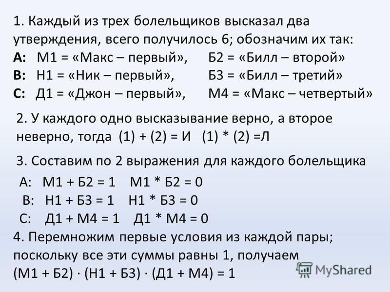 1. Каждый из трех болельщиков высказал два утверждения, всего получилось 6; обозначим их так: A: М1 = «Макс – первый»,Б2 = «Билл – второй» B: Н1 = «Ник – первый»,Б3 = «Билл – третий» C: Д1 = «Джон – первый»,М4 = «Макс – четвертый» 2. У каждого одно в