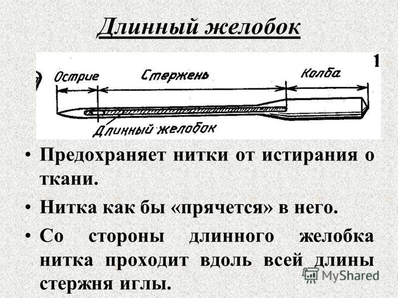 Длинный желобок Предохраняет нитки от истирания о ткани. Нитка как бы «прячется» в него. Со стороны длинного желобка нитка проходит вдоль всей длины стержня иглы.