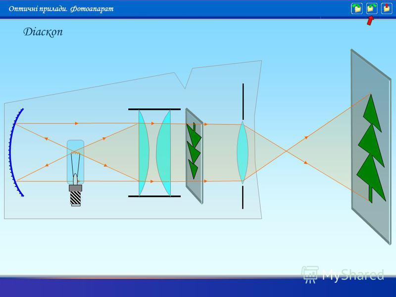 Діаскоп Оптичні прилади. Фотоапарат