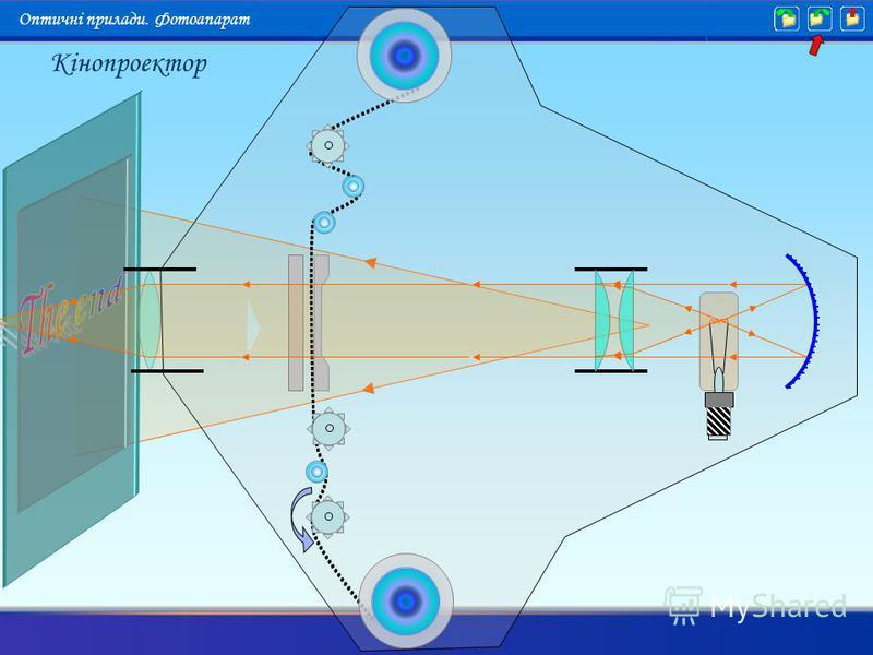 Кінопроектор Оптичні прилади. Фотоапарат