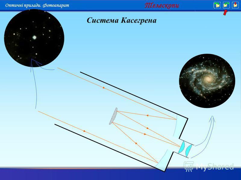 Система Касегрена Телескопи Оптичні прилади. Фотоапарат