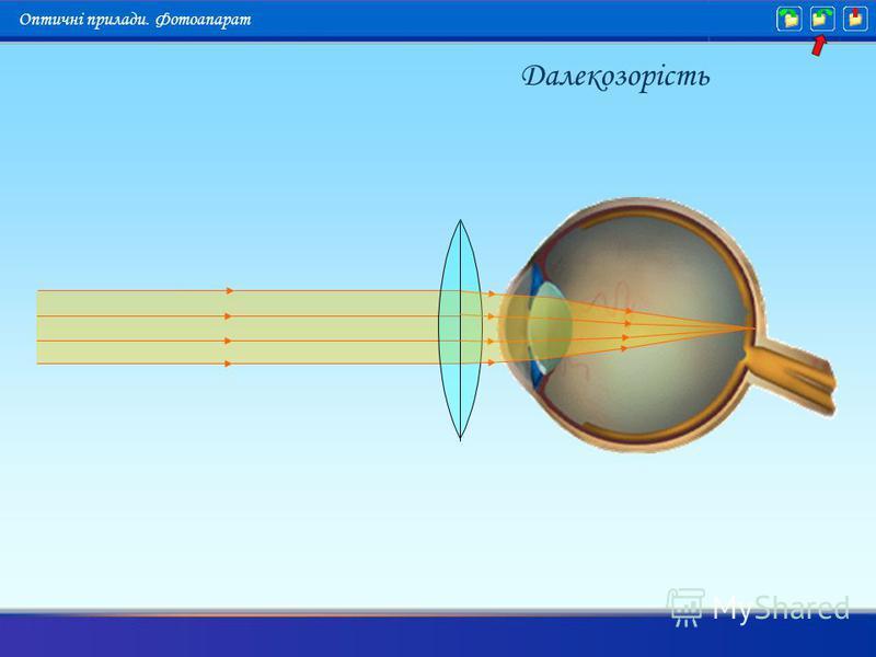 Далекозорість Оптичні прилади. Фотоапарат