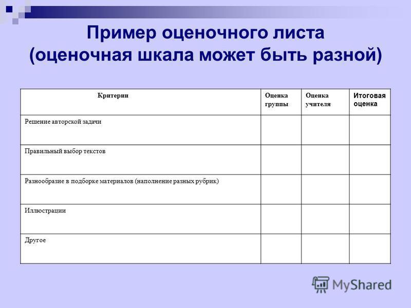 Пример оценочного листа (оценочная шкала может быть разной) Критерии Оценка группы Оценка учителя Итоговая оценка Решение авторской задачи Правильный выбор текстов Разнообразие в подборке материалов (наполнение разных рубрик) Иллюстрации Другое