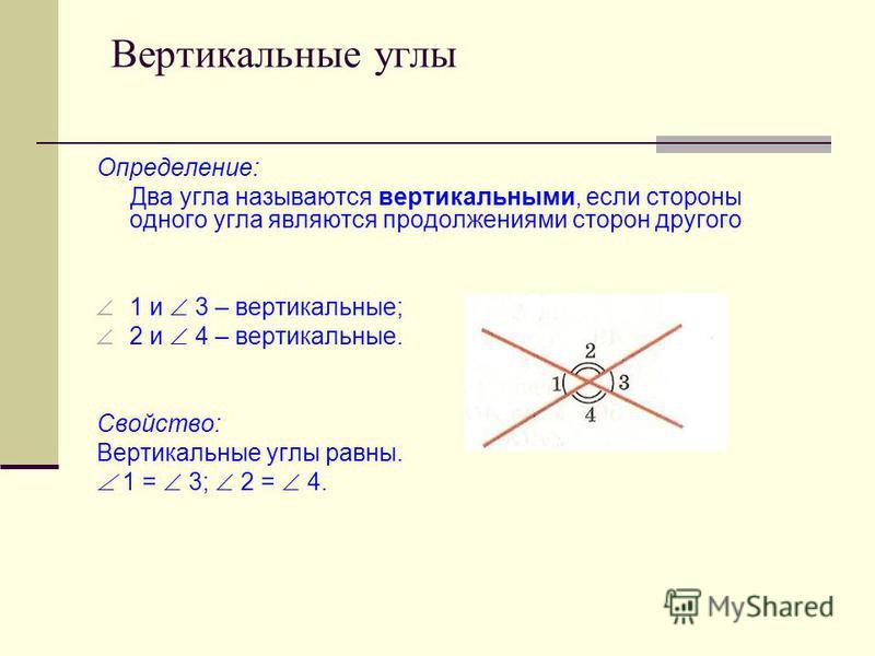 Вертикальные углы Определение: Два угла называются вертикальными, если стороны одного угла являются продолжениями сторон другого 1 и 3 – вертикальные; 2 и 4 – вертикальные. Свойство: Вертикальные углы равны. 1 = 3; 2 = 4.