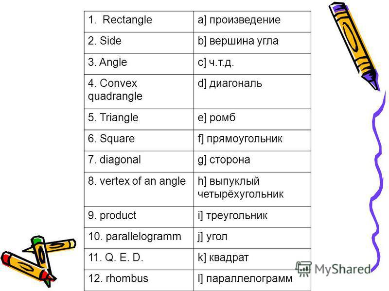 1.Rectanglea] произведение 2. Sideb] вершина угла 3. Anglec] ч.т.д. 4. Convex quadrangle d] диагональ 5. Trianglee] ромб 6. Squaref] прямоугольник 7. diagonalg] сторона 8. vertex of an angleh] выпуклый четырёхугольник 9. producti] треугольник 10. par