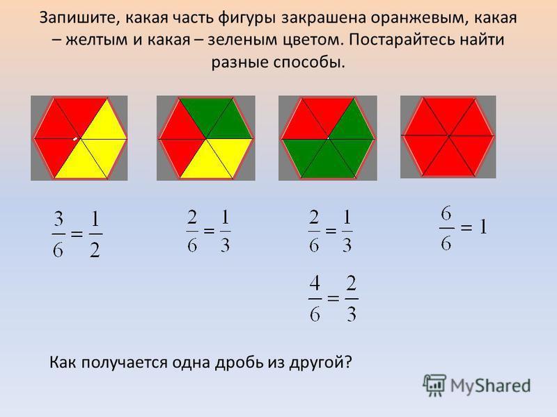 Запишите, какая часть фигуры закрашена оранжевым, какая – желтым и какая – зеленым цветом. Постарайтесь найти разные способы. Как получается одна дробь из другой?
