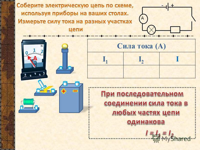 0 1 2 A A Сила тока (А) I1I1 I2I2 I -+ А