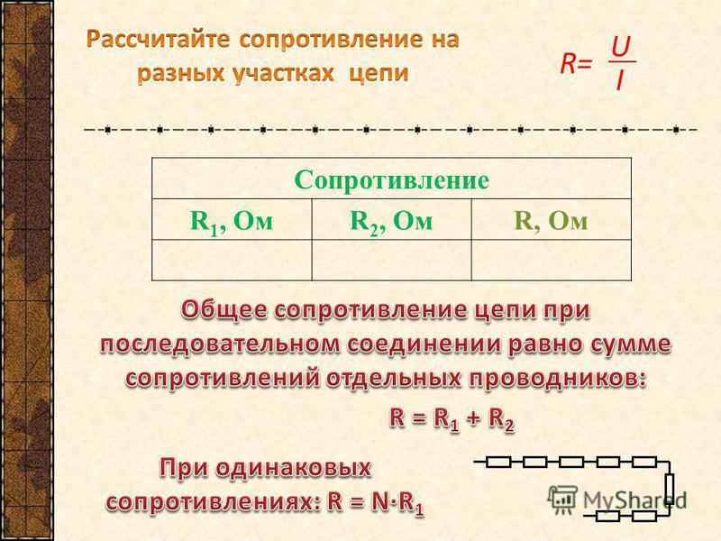 R= U I Сопротивление R 1, ОмR 2, ОмR, Ом