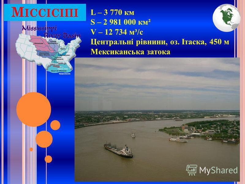М ІССІСІПІ L – 3 770 км S – 2 981 000 км² V – 12 734 м³/с Центральні рівнини, оз. Ітаска, 450 м Мексиканська затока Утворює велику дельту