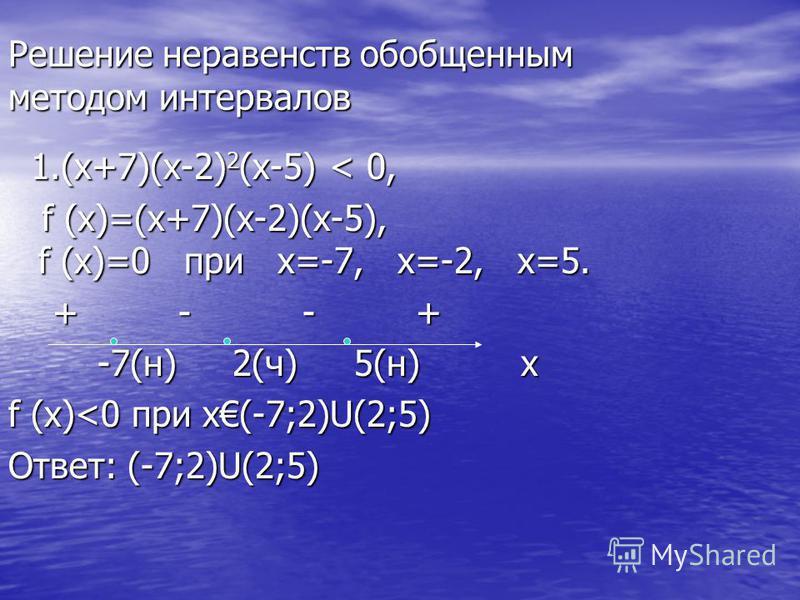 Решение неравенств обобщенным методом интервалов 1.(х+7)(х-2) 2 (х-5) < 0, 1.(х+7)(х-2) 2 (х-5) < 0, f (x)=(x+7)(x-2)(x-5), f (x)=0 при х=-7, х=-2, х=5. f (x)=(x+7)(x-2)(x-5), f (x)=0 при х=-7, х=-2, х=5. + - - + + - - + -7(н) 2(ч) 5(н) x -7(н) 2(ч)