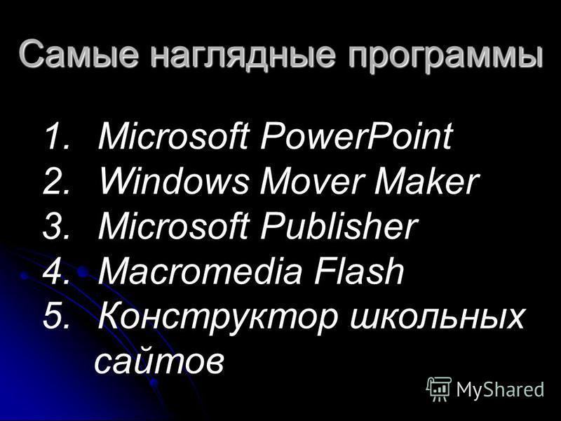 Самые наглядные программы 1. Microsoft PowerPoint 2. Windows Mover Maker 3. Microsoft Publisher 4. Macromedia Flash 5. Конструктор школьных сайтов
