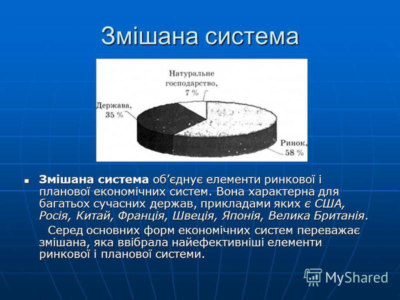 Змішана система Змішана система обєднує елементи ринкової і планової економічних систем. Вона характерна для багатьох сучасних держав, прикладами яких є США, Росія, Китай, Франція, Швеція, Японія, Велика Британія. Змішана система обєднує елементи рин