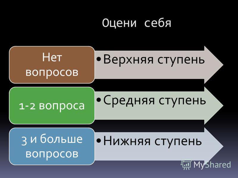 Оцени себя Верхняя ступень Нет вопросов Средняя ступень 1-2 вопроса Нижняя ступень 3 и больше вопросов