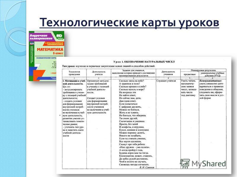 Технологические карты уроков