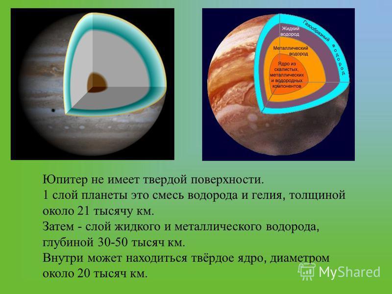 Юпитер не имеет твердой поверхности. 1 слой планеты это смесь водорода и гелия, толщиной около 21 тысячу км. Затем - слой жидкого и металлического водорода, глубиной 30-50 тысяч км. Внутри может находиться твёрдое ядро, диаметром около 20 тысяч км.