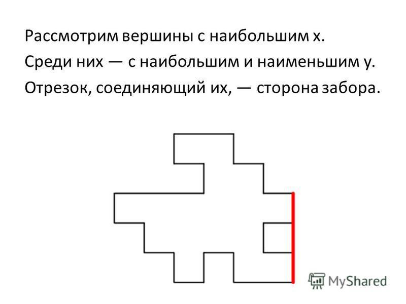 Рассмотрим вершины с наибольшим x. Среди них с наибольшим и наименьшим у. Отрезок, соединяющий их, сторона забора.