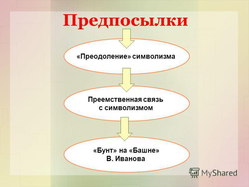 Предпосылки «Преодоление» символизма Преемственная связь с символизмом «Бунт» на «Башне» В. Иванова