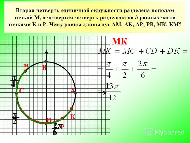 Вторая четверть единичной окружности разделена пополам точкой М, а четвертая четверть разделена на 3 равных части точками К и Р. Чему равны длины дуг АМ, АК, АР, РВ, МК, КМ? АС В D м Р К π 4 2π2π 6 МК π 2