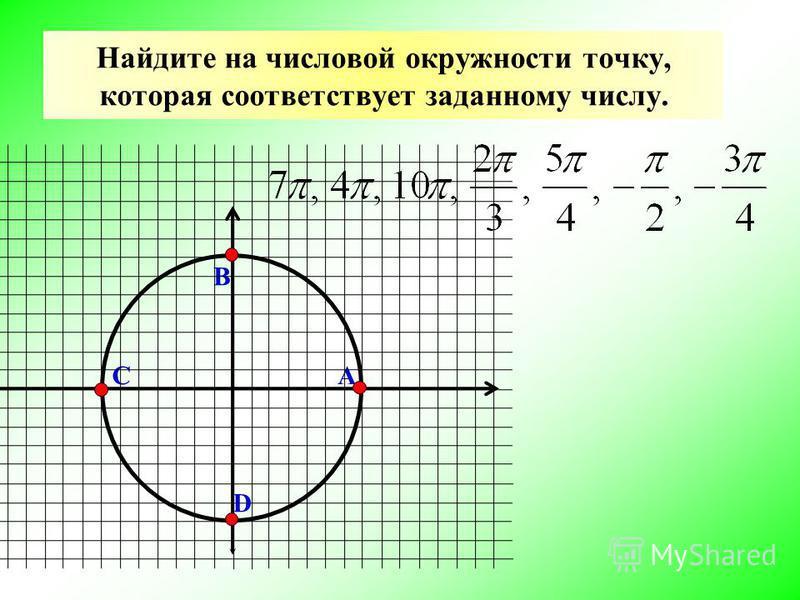 Найдите на числовой окружности точку, которая соответствует заданному числу. АС В D