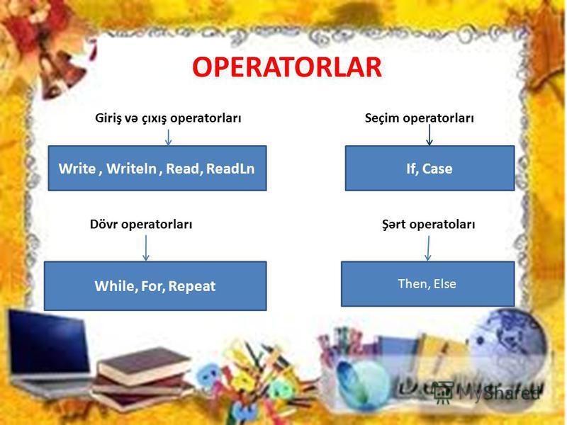 OPERATORLAR Giriş və çıxış operatorlarıSeçim operatorları Dövr operatorları Write, Writeln, Read, ReadLnIf, Case While, For, Repeat Then, Else Şərt operatoları
