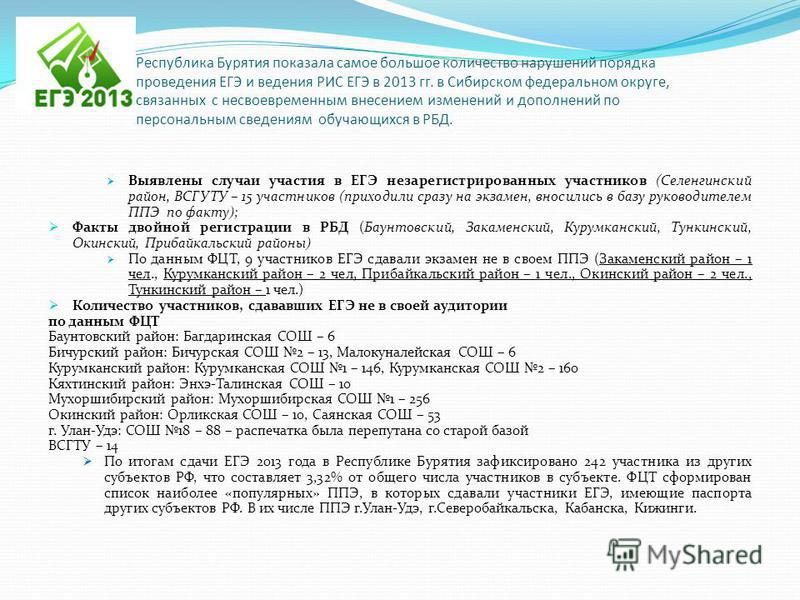Республика Бурятия показала самое большое количество нарушений порядка проведения ЕГЭ и ведения РИС ЕГЭ в 2013 гг. в Сибирском федеральном округе, связанных с несвоевременным внесением изменений и дополнений по персональным сведениям обучающихся в РБ