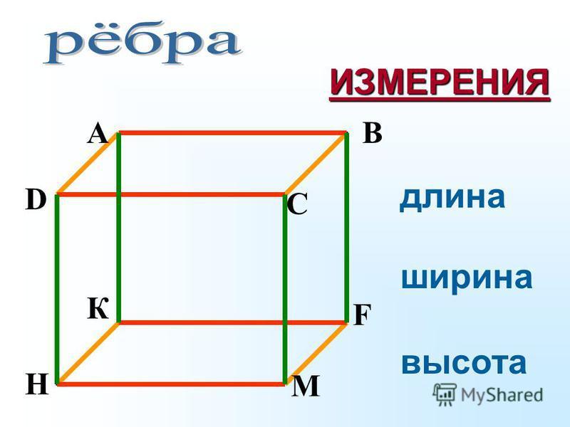 длина ширина высота AB C D К F М H ИЗМЕРЕНИЯ