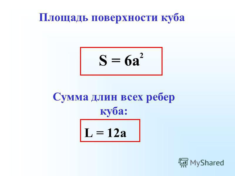 S = 6 а Площадь поверхности куба Сумма длин всех ребер куба: L = 12 а 2