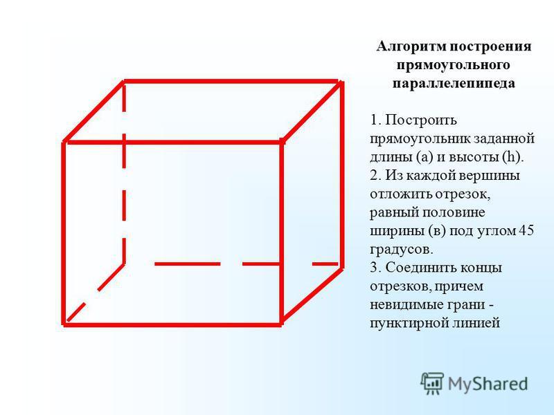 Алгоритм построения прямоугольного параллелепипеда 1. Построить прямоугольник заданной длины (а) и высоты (h). 2. Из каждой вершины отложить отрезок, равный половине ширины (в) под углом 45 градусов. 3. Соединить концы отрезков, причем невидимые гран