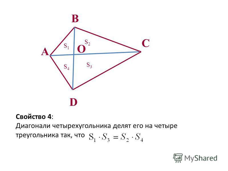 А В С D О S1S1 S2S2 S3S3 S4S4 Свойство 4: Диагонали четырехугольника делят его на четыре треугольника так, что
