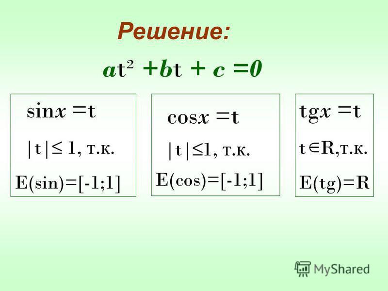 Решение: sinx =t |t| 1, т. к. E(sin)=[-1;1] at² +bt + c =0 cosx =t |t|1, т. к. E(cos)=[-1;1] tgx =t t R, т. к. E(tg)=R